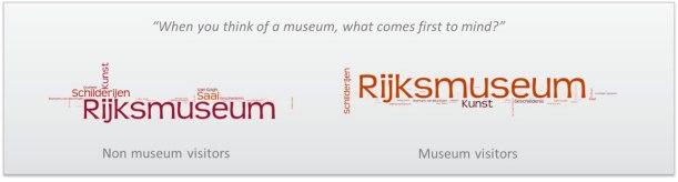 museum-visitors